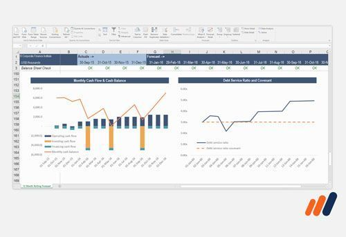 FPA financial Model in excel online - dashboard of a company financials