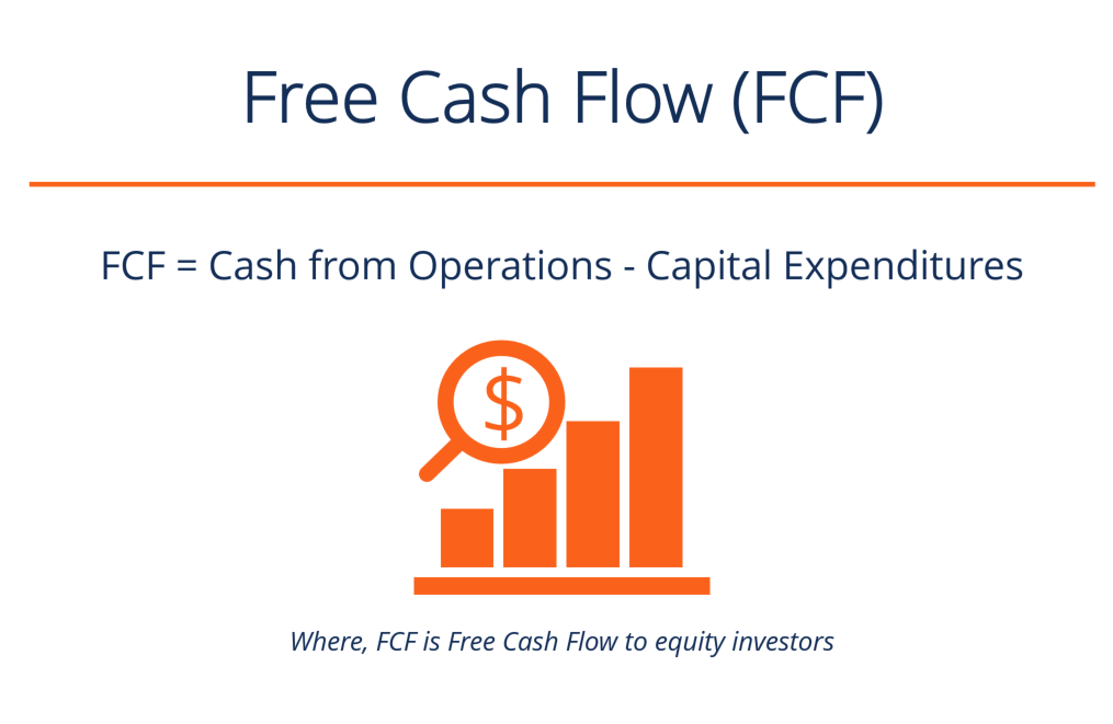 FCF Free Cash Flow Formula and Guide
