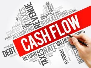 Free Cash Flow Yield