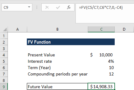 FV Function - Example 1a