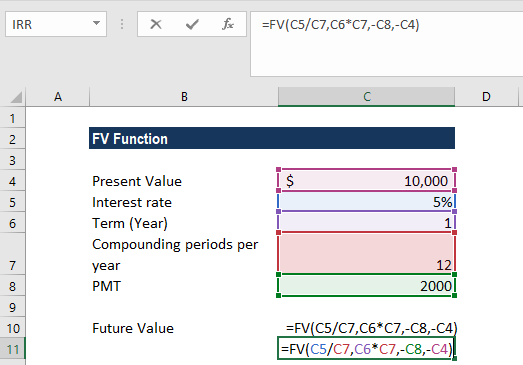FV Function Excel - Example 2a