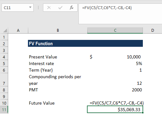 FV Function - Example 2b