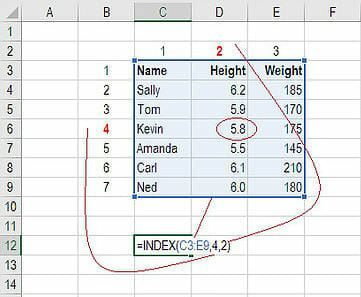 INDEX MATCH MATCH - Step by Step Excel Tutorial