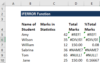 IFERROR Function - Example 1