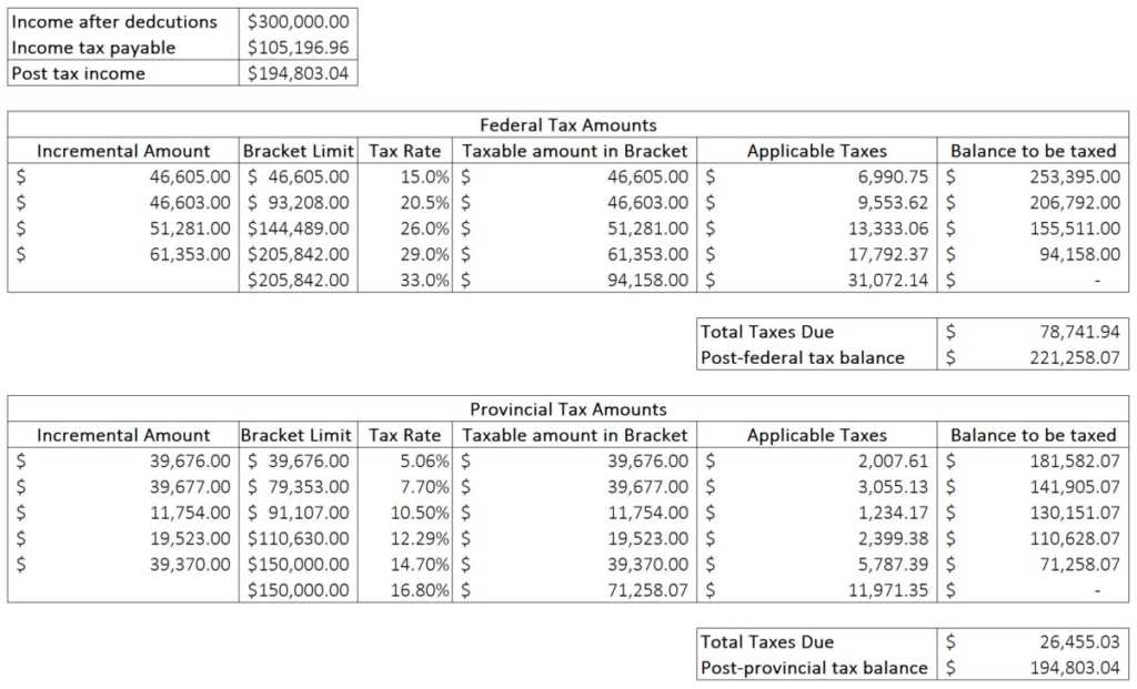 canadian tax brackets - example