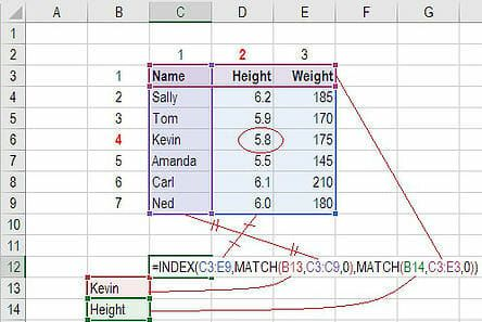 Index Match Match in Excel