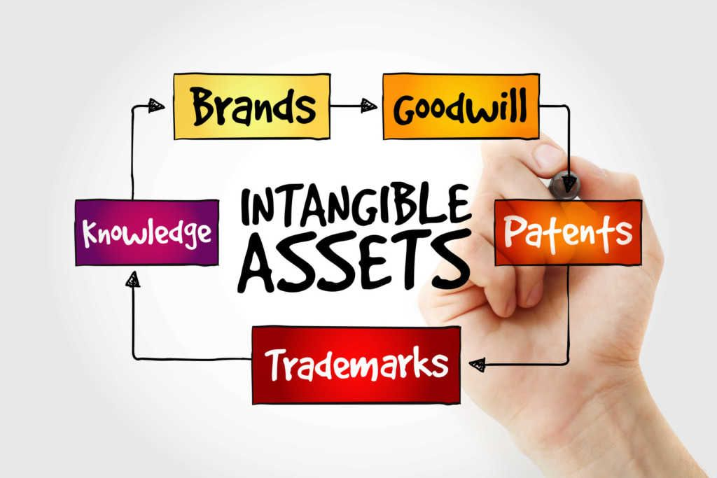 Balance Sheet - Intangible Assets
