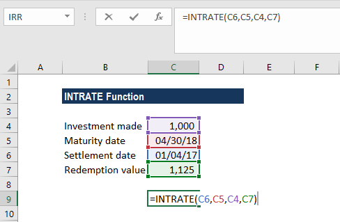 INTRATE Function - Example 1