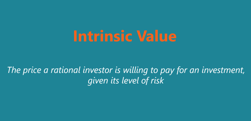 Intrinsic Value definition