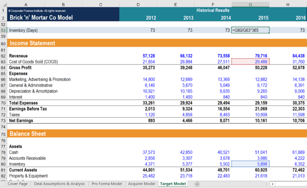 carrefour financial ratios and inventory holding Information about tesco's results, agms and events.