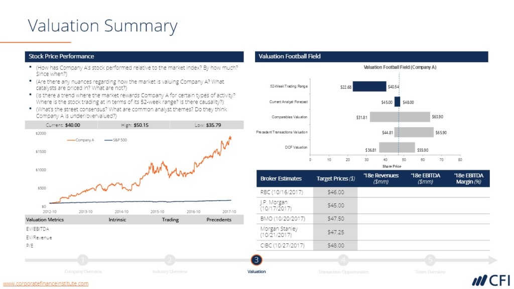 valuation section of pitchbook template