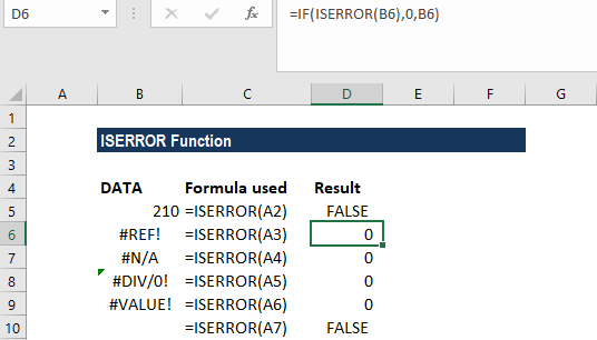 ISERROR Function - Example 2b