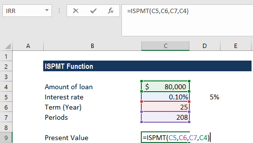 ISPMT Function - Example 2a