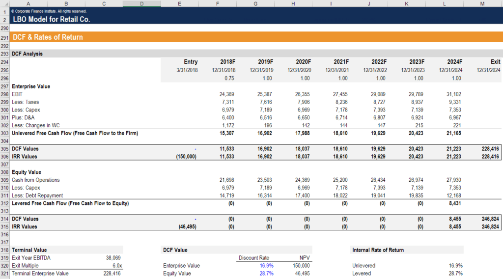 Leveraged Buyout (LBO) course screenshot