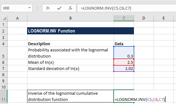 LOGNORM.INV - Example 1