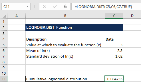 LOGNORM.DIST - Example 1a