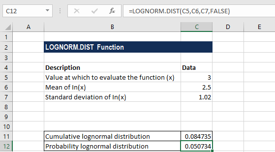 LOGNORM.DIST - Example 1c