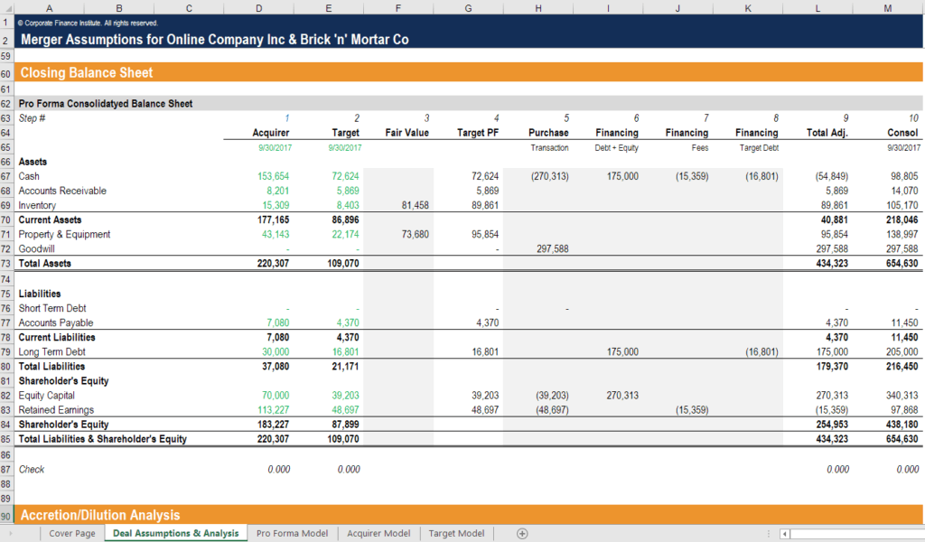 corporate development financial modeling