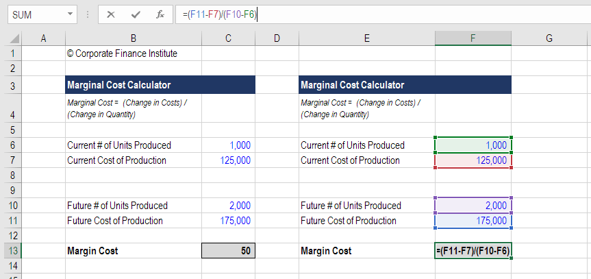 marginal cost calculator