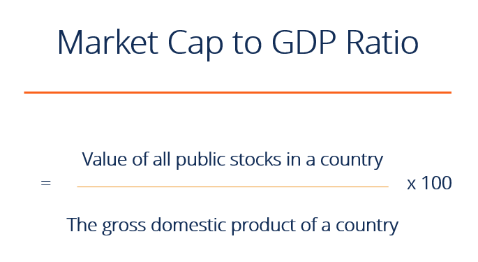 market cap to gdp ratio formula