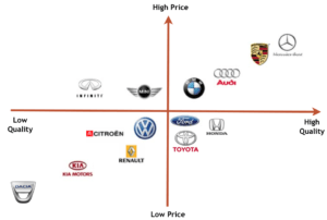 Europe car price comparison 12
