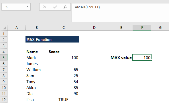 MAX Function - Example 1a