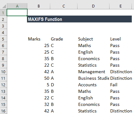 MAXIFS Function - Example 3