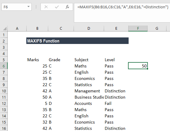 MAXIFS Function - Example 3b