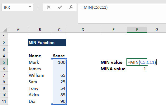 MIN Function - Example 1