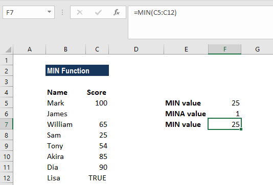 MIN Function - Example 1b