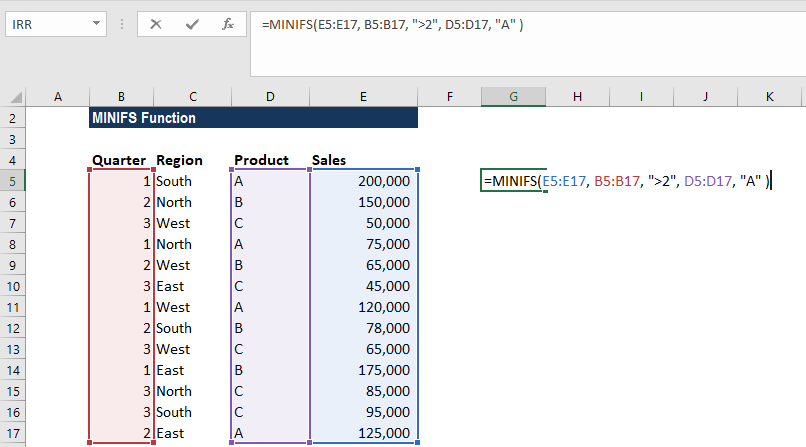 MINIFS Function - Example 1