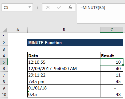 MINUTE Function - Example
