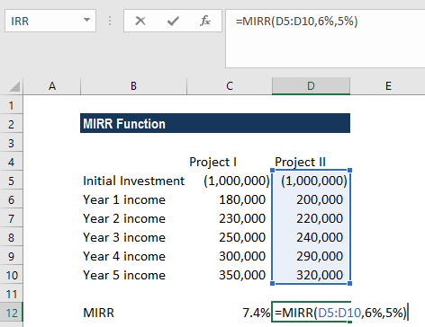 MIRR Function - Example 1b