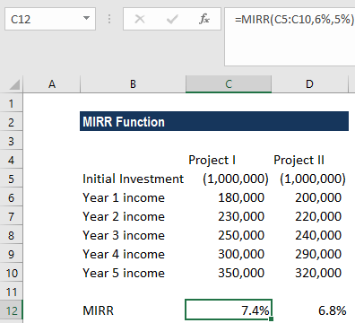 MIRR Function - Example 1c