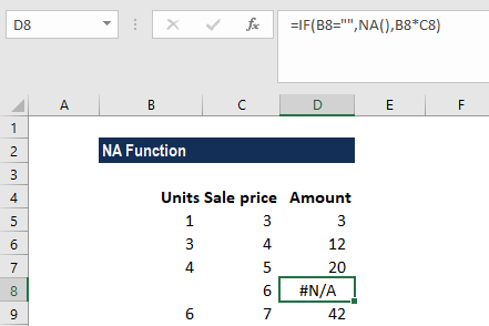 NA Function - Example 1a