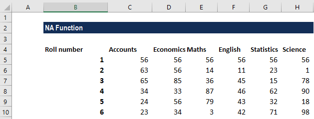 NA Function - Example 2
