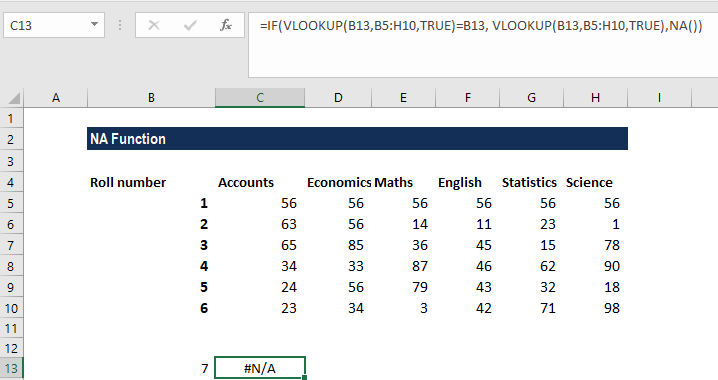 NA Function - Example 2b