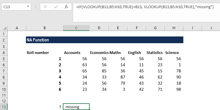 NA Function - Example 2c
