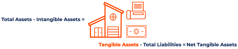 Net Tangible Assets Infographic