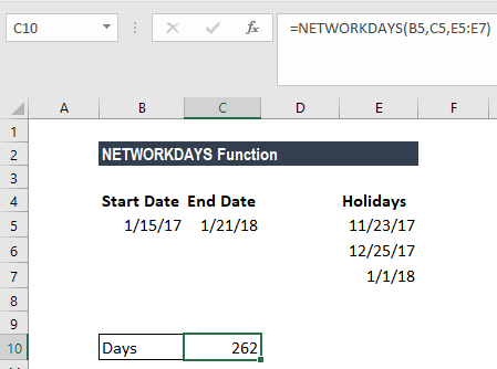 NETWORKDAYS Function - Example