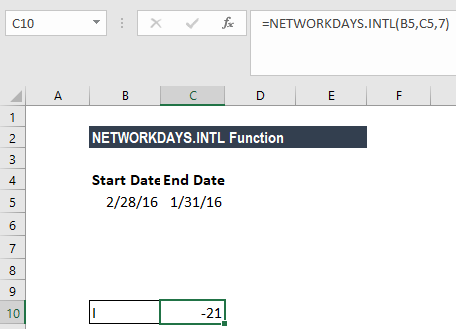 NETWORKDAYS.INTL Function - Example 2b