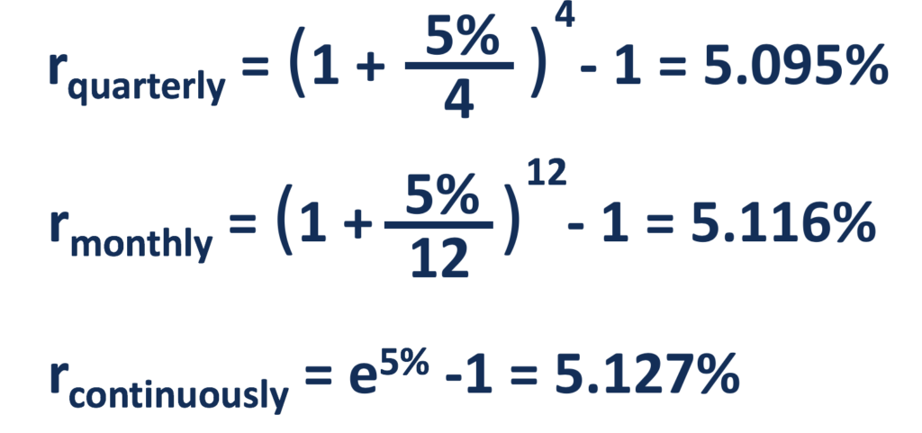 Sample Calculation
