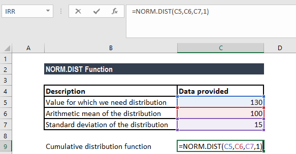 NORM.DIST Function
