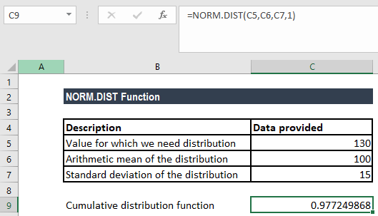 NORM.DIST Function - Example 1