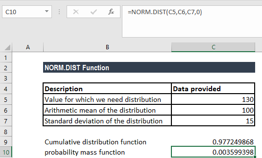 NORM.DIST Function - Example 1b