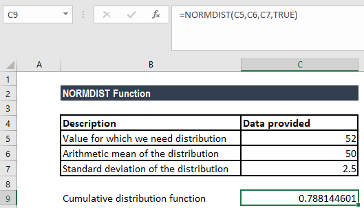 NORMDIST Function - Example 1
