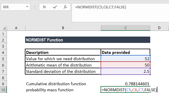 Normdist function formula example normal distribution excel normdist function example 1a fandeluxe Choice Image