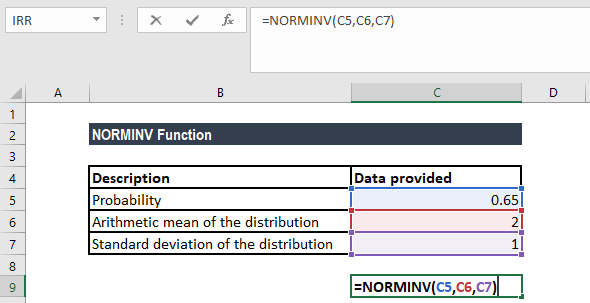 NORMINV Function - Example 1