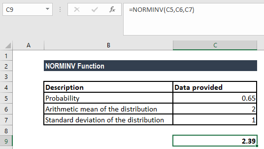 NORMINV Function - Example 1a