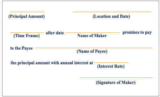 Find the maturity value of the undiscounted promissory note